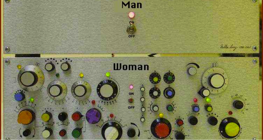 Communication between Men and Women