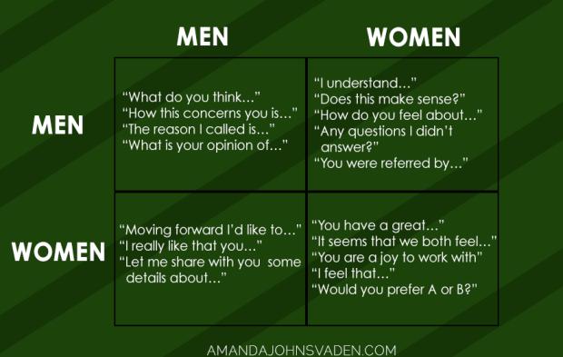 18-phrases